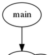 Generating call graph of c code - Linux call graphs