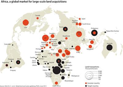 Wereldwijde land koop en verkoop
