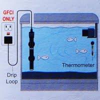 Aquarium Heater Electrical Cord Drip Loop