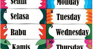 MATERI BAHASA INGGRIS  Urutan Hari dalam Bahasa Inggris
