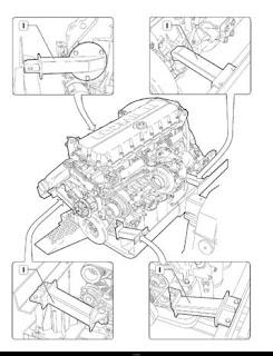 عمرة محرك السيارة pdf