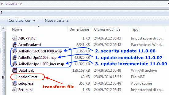 Adobe Customization Wizard XI - Update multipli