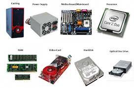 Ilmu Komputer, Komponen Utama Pada Komputer