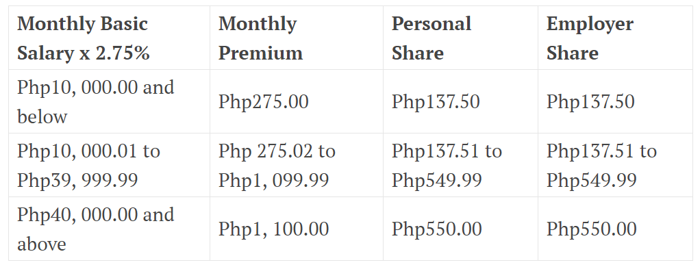 The new philhealth contribution table effective january 2018 the new philhealth contribution table effective january 2018 yadclub Image collections