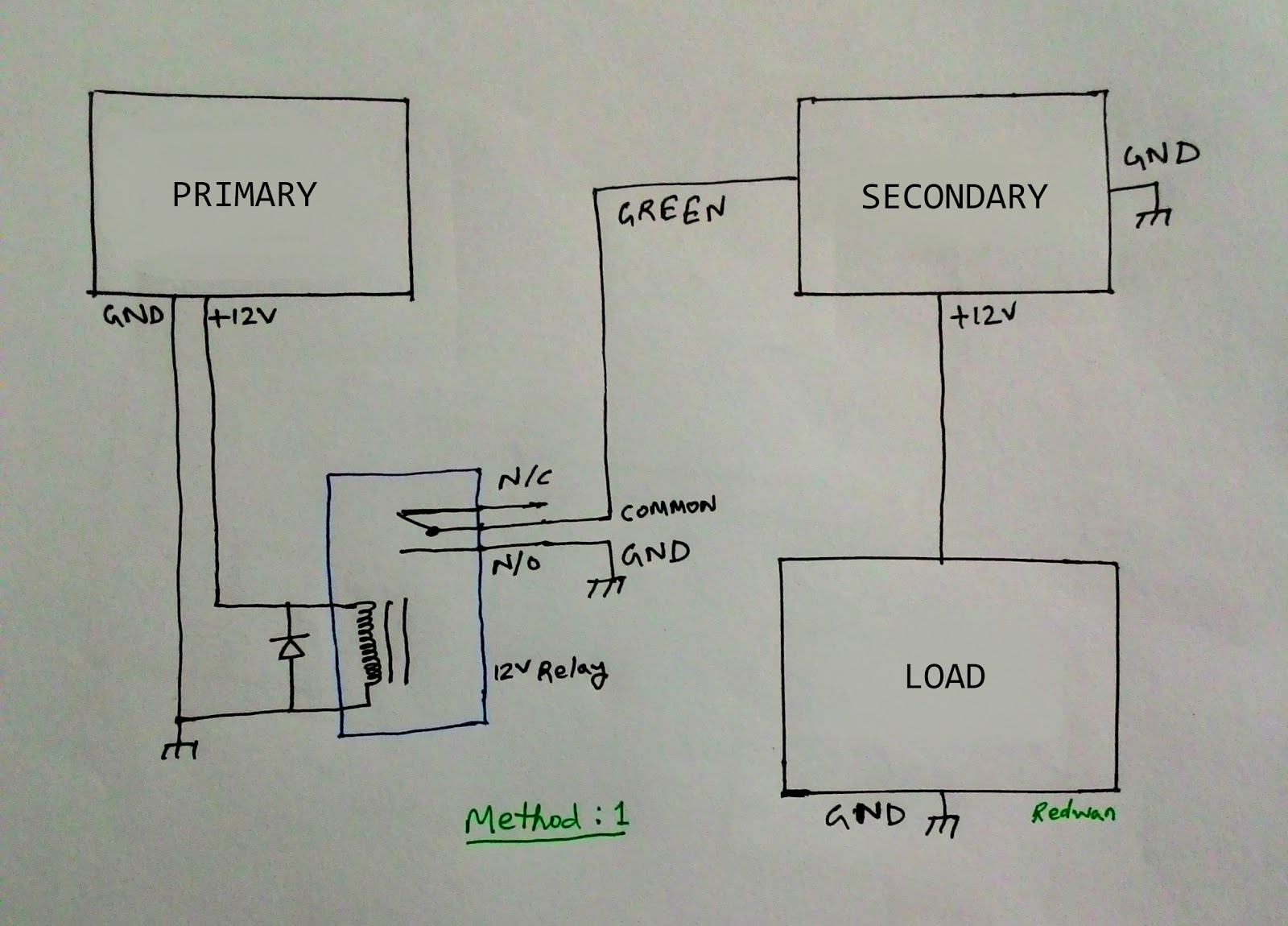 Amazing Atx Smps Block Diagram Ideas - Everything You Need to Know ...
