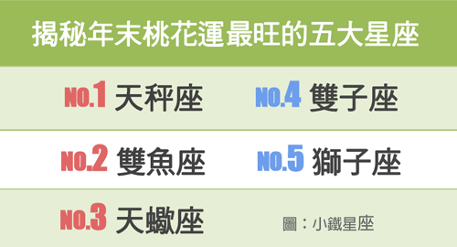 桃花運最旺,2015年末,