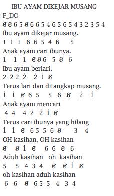 Not Pianika Lagu Ibu Ayam Dikejar Musang Ost Upin & Ipin