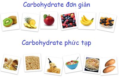 Cung cấp các thực phẩm Carbohydrate