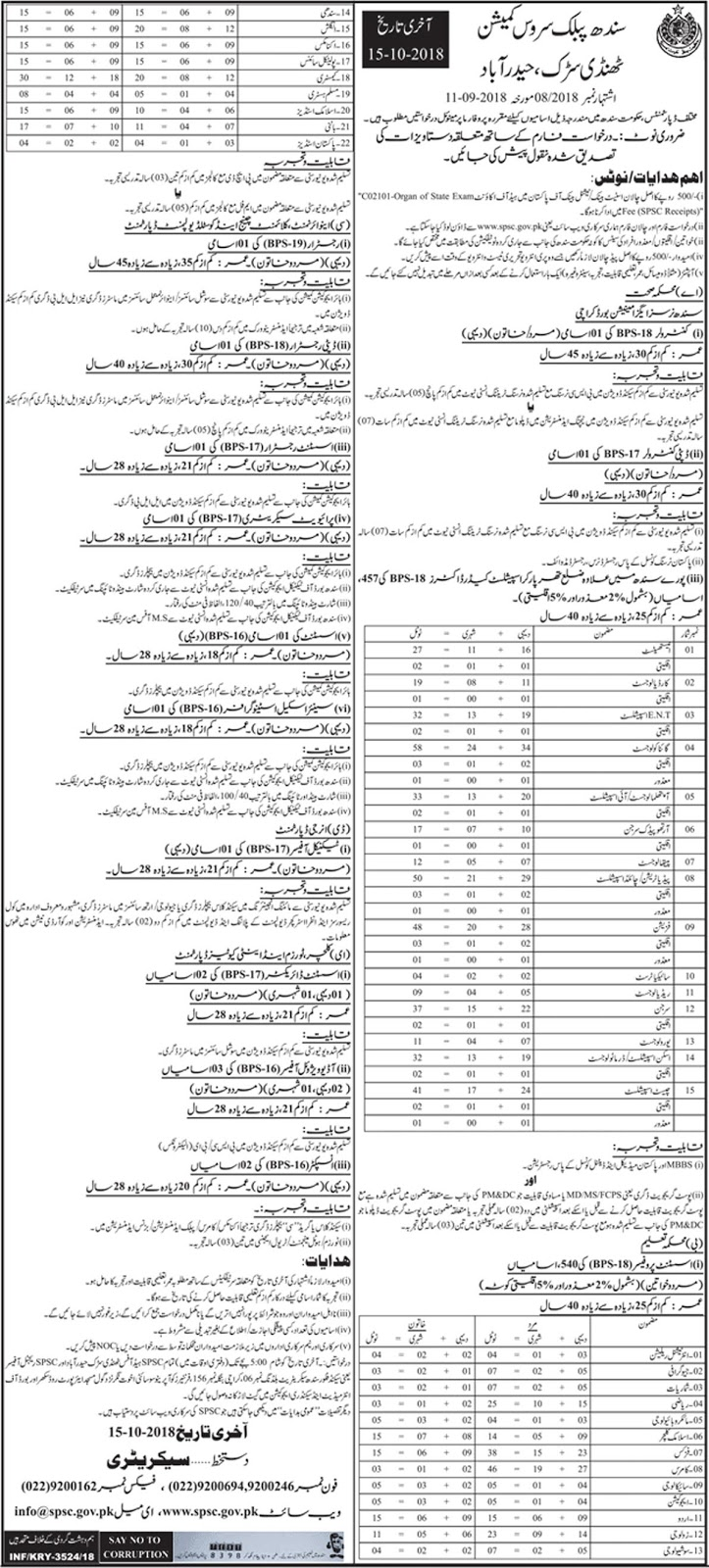 Latest Vacancies Announced in Sindh Public Service Commission SPSC 16 September 2018