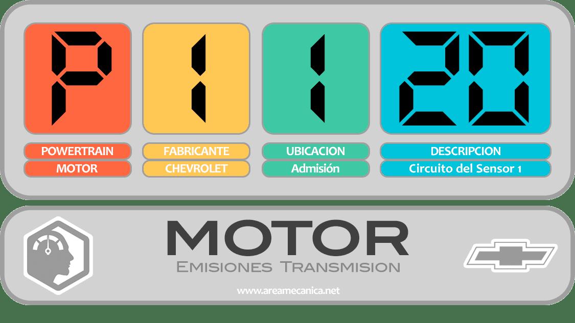CODIGOS DE FALLA: Chevrolet (P1100-P11FF) Motor | OBD2 | DTC