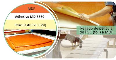 Adhesivo para PVC foil