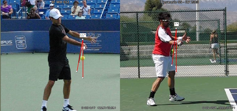 Tennisspeed Research A Roadmap To A Hall Of Fame Forehand Part 9 An Anatomical Comparison Of The Federer And Djokovic Forehands