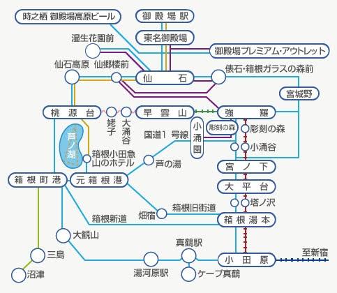 Transport Summary: 箱根交通票券:箱根周遊券,箱根旅助け