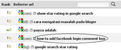 Add Facebook Comment Box To Blog With Easy And Fast Way By Adma Aprilian