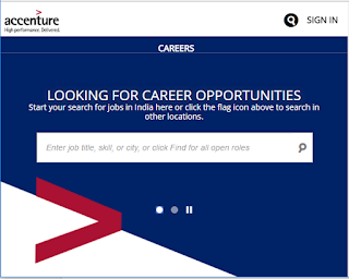 Accenture Walkin Drive for Software Engineers