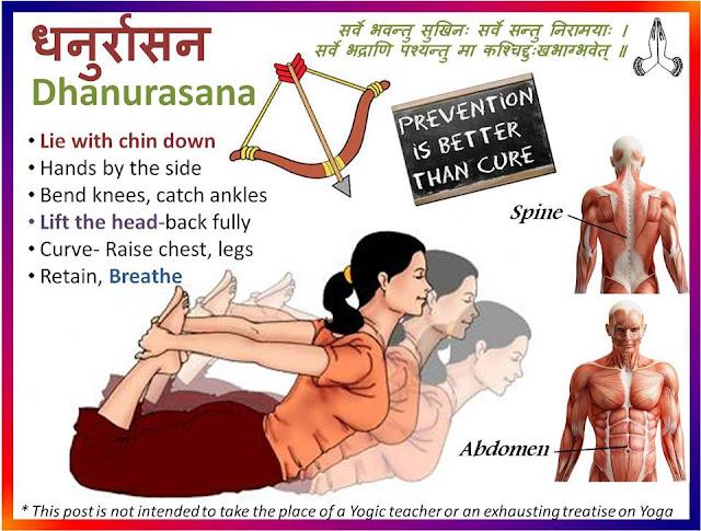 Yoga-Dhanurasana
