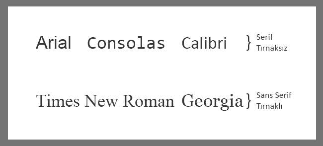 tırnaksız ve tırnaklı font örnekleri