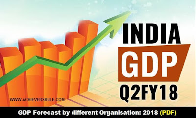 India's GDP Growth forecast by different Organisation 2018