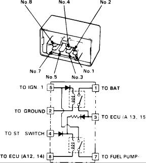 main relay operacion