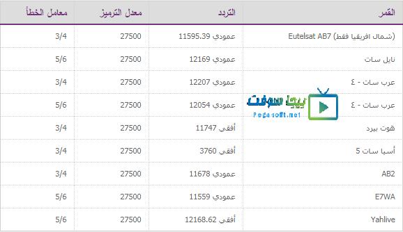 ترددات قناة العربية