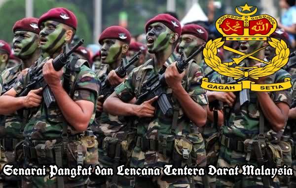 Senarai Pangkat dan Lencana Tentera Darat Malaysia