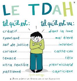 TDAH affiche explications sur le TDAH