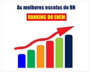 Resultado de imagem para RANKING DAS MELHORES ESCOLAS DO RIO GRANDE DO NORTE