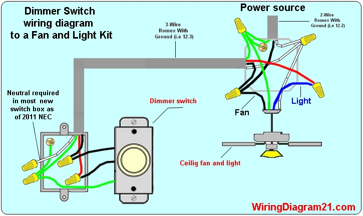 ceiling%2Bfan%2Bwith%2Bdimmer%2Bswitch%2Bwiring%2Bdiagramand%2Blight%2Bkit ceiling fan wiring diagram light switch house electrical wiring 3-Way Switch Wiring Diagram Variations at nearapp.co