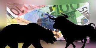 Verfügberkeit von Kaufgelegenheiten als Hausse-Indikator