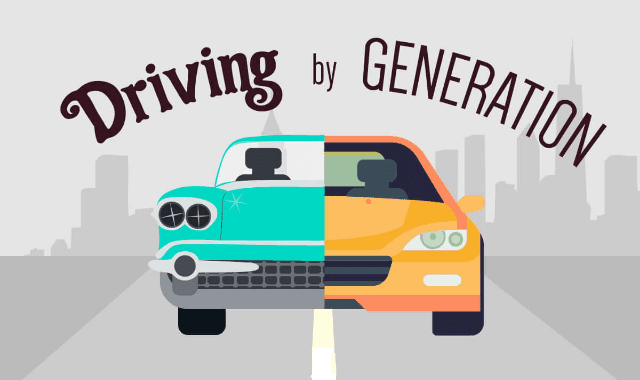 Driving By Generation