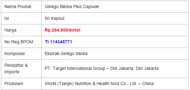 Obat Herbal Ginkgo Biloba Plus Capsule Green World