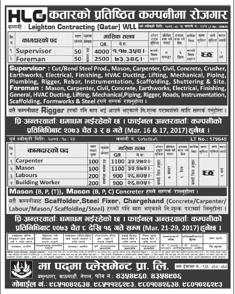 Jobs in Qatar for Nepali, Salary Rs 1,17,354
