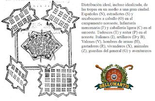 campamento tercios FORMACIONES DE LOS TERCIOS EN EL SIGLO XVI BELLUMARTIS HISTORIA MILITAR