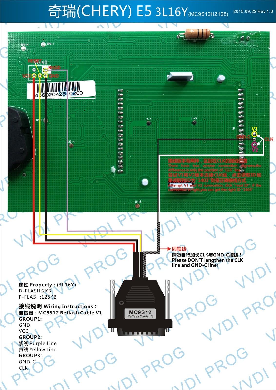 Xhorse VVDI Prog wiring diagram to ECUs MCUs (updating