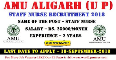 Staff Nurse Vacancy IN AMU Aligarh (U P) 2018