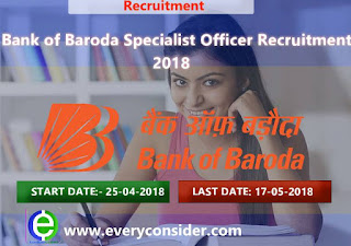 BOB Bank of Baroda so recruitment 361 post