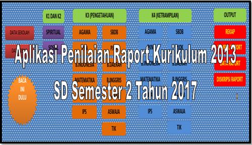 Aplikasi Penilaian Raport Kurikulum 2013 SD Semester 2 Tahun 2017