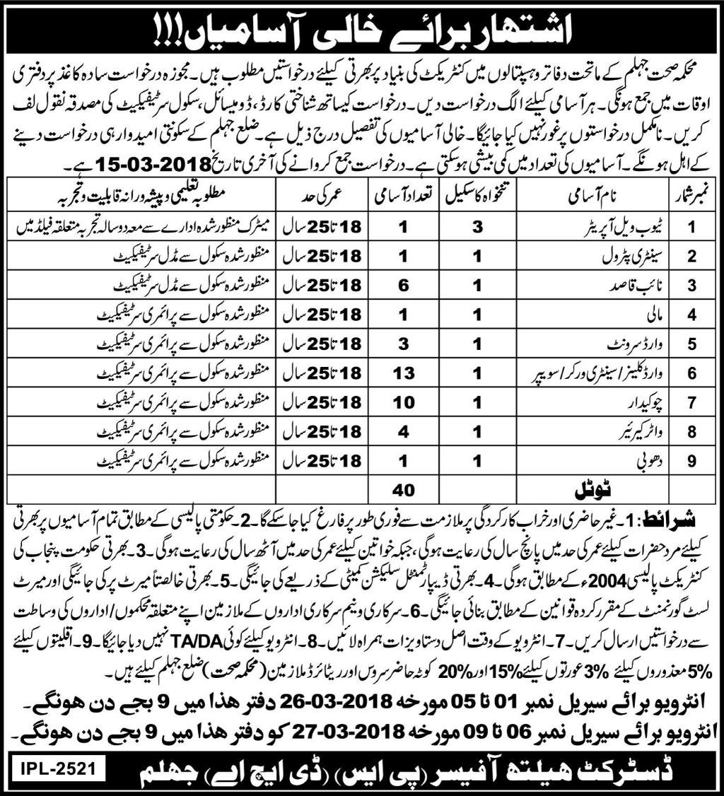 Jobs In Health Department District Jhelum govt of Punjab 2018