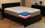 Ultimate Dreams Freedom Customizable Mattress