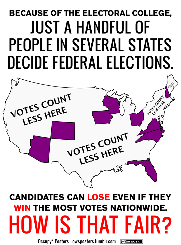 why its time to reform the electoral college The right way to reform the electoral college since the 2000 election, proposals to reform or abolish the electoral college have proliferated throughout the country the electoral college requires.