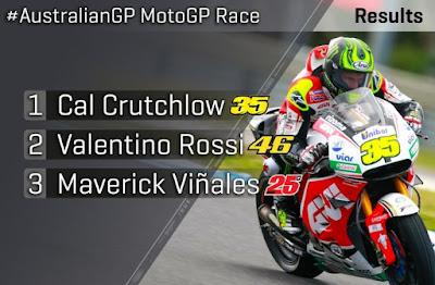 Cal Crutchlow Champion MotoGP Phillip Island, Rossi Second