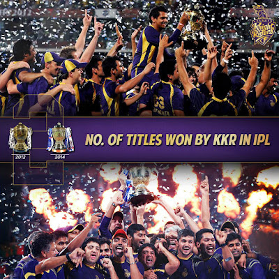 KKR Team Players HD Images Download