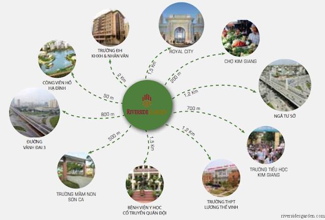 Liên kết vùng dự án Riverside Garden