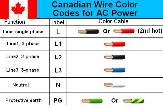 code 3 as 2 installation wire diagram