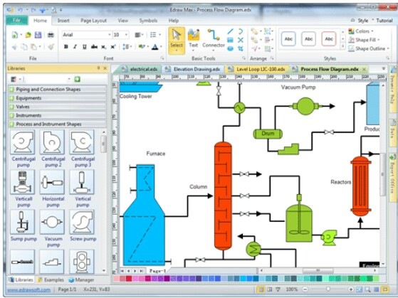 electrical and electronics engineering information: process flow diagram -  electrical and electronics engineering information - blogger