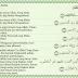 Inilah Manfaat Surat Al-Fatihah Untuk Segala Kebutuhan Hidup Manusia