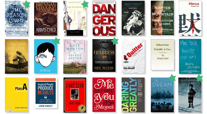 Best Books 2014