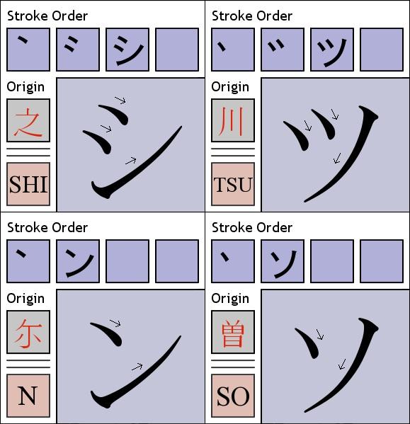 Hiragana N: Japanese Learning #3 Learning Katakana