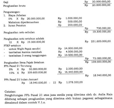 raden agus suparman : contoh perhitungan PPh Pasal 21 pegawai tetap profesi dokter rumah sakit