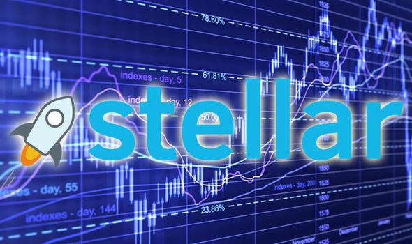 Stellar é gerenciado por uma equipe que era da Ripple e com uma utilidade similar à Ripple.